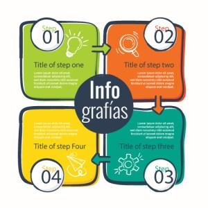 aplicaciones gratuitas para infografías