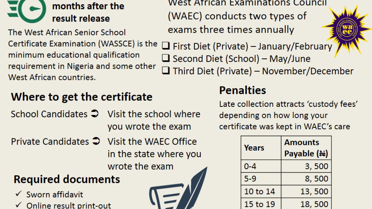 How To Process Collection Of Original Waec Certificate Educeleb