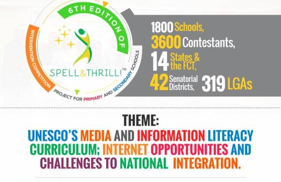 Spell&Thrill! Competition for students 2018