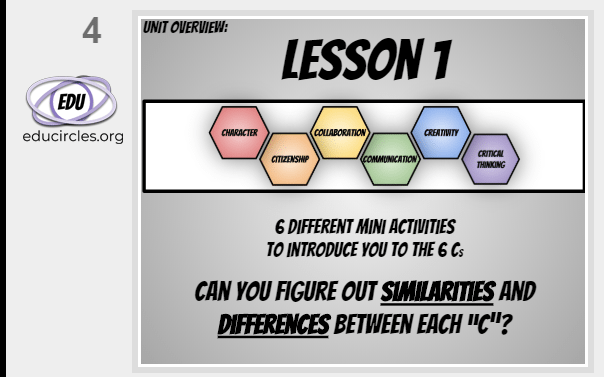 6Cs Lesson 1: 6 different mini activities to introduce you to the 6Cs: Can you figure out similarities and differences between each of the 6Cs of Education?