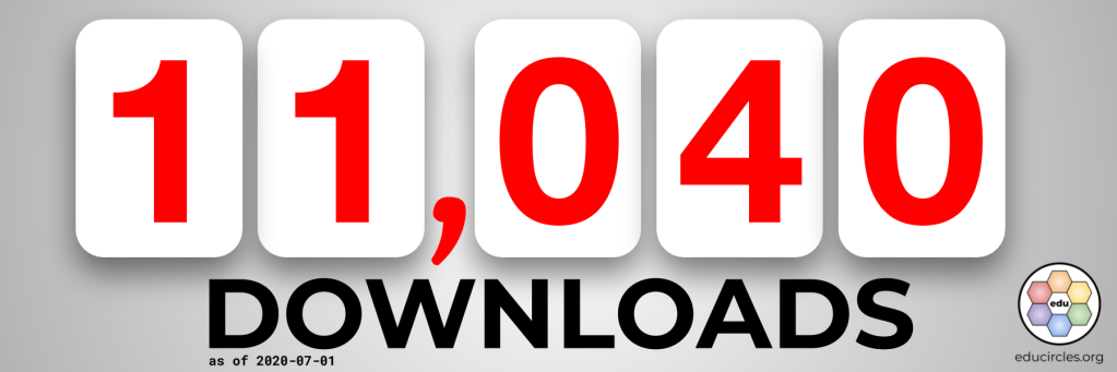 11,040 downloads of Educircles Lesson Plans as of July 1, 2020