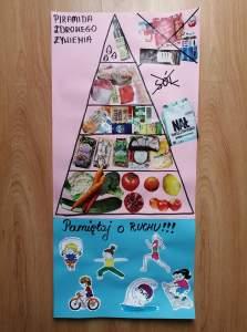 Piramida zdrowego żywienia – zabawa edukacyjna