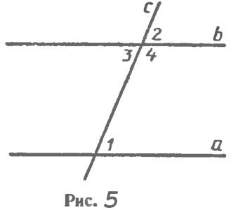 Proiecție (geometrie) Ce este linia vizuală paralelă
