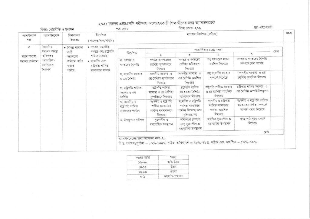 এইচএসসি ৭ম সপ্তাহ অ্যাসাইনমেন্ট সমাধান ২০২১