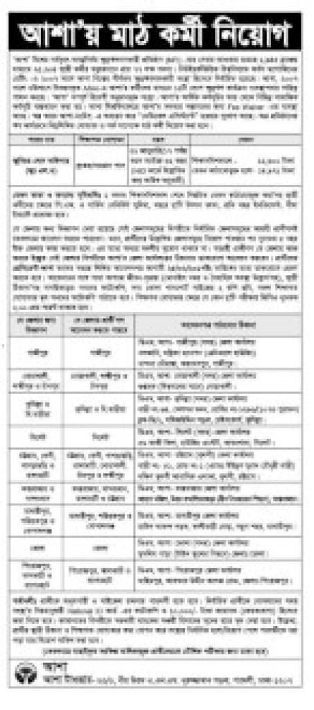Career Build up ASA NGO 2017-www.asa.org.bd