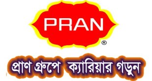 Pran rfl Group Career Job Circular 2018