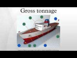 GRT Full-Form | What is Gross Register Tonnage (GRT)
