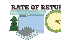 ARR Full-Form   What is Accounting Rate of Return (ARR)