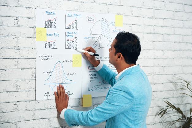 الصياغة الإبداعية للمحتوى التسويقي