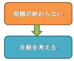 syukudai_1