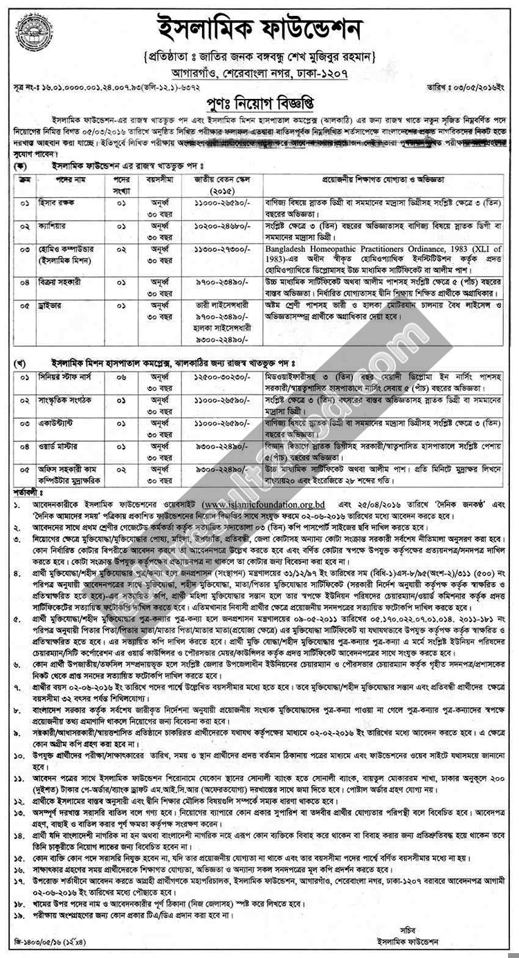 Islami Foundation Bangladesh Job Circular 2016