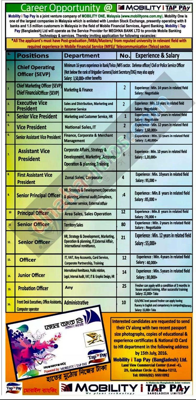 Meghna Bank Job Circular 2016