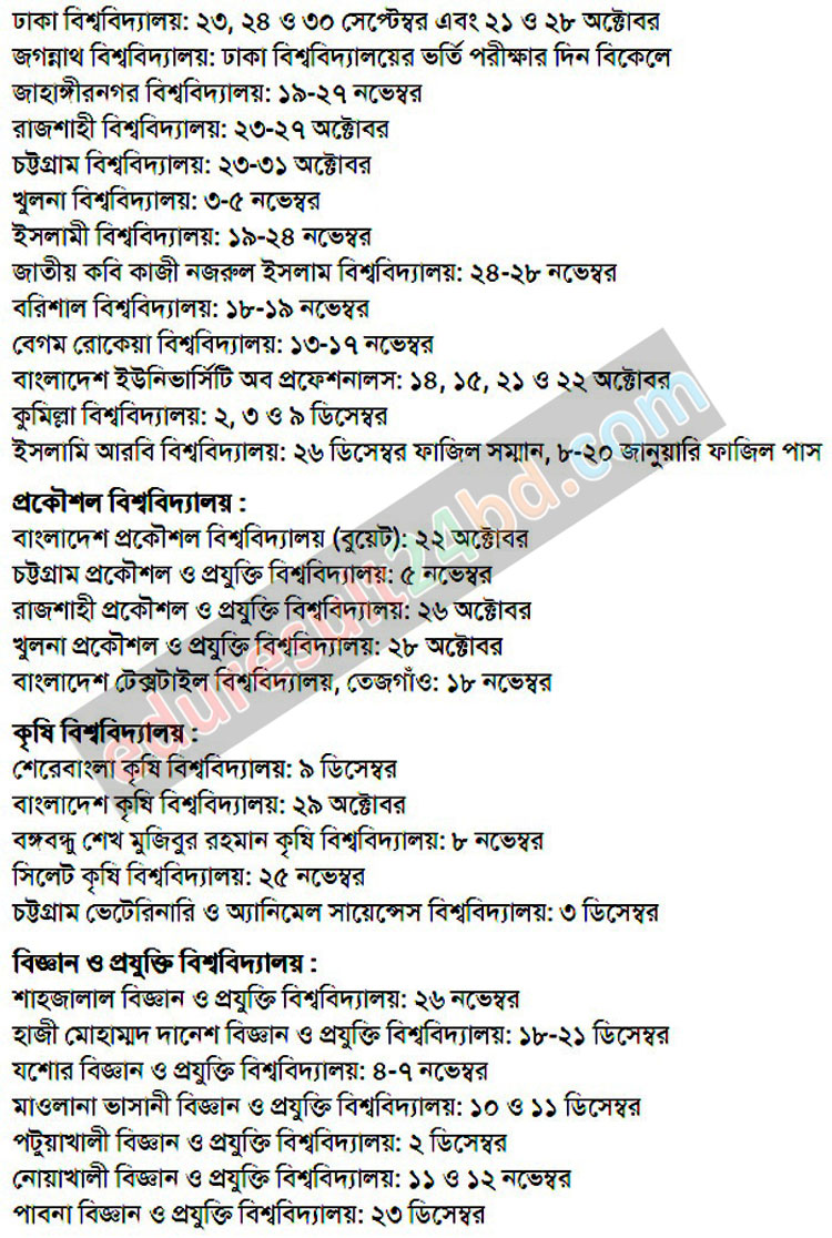 Khulna University Admission Result 2016-17