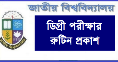 National University Degree Exam Routine 2021