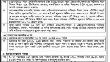 Sylhet Agricultural University Admission Circular 2020-21
