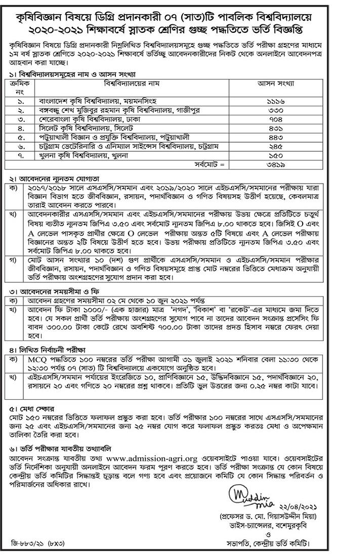 Sylhet Agricultural University Admission Circular 2020-21
