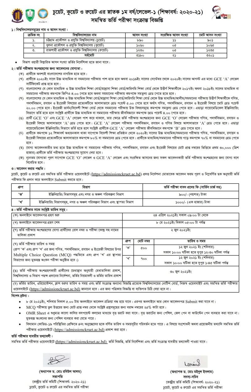 CUET Undergraduate Admission Circular 2020-21
