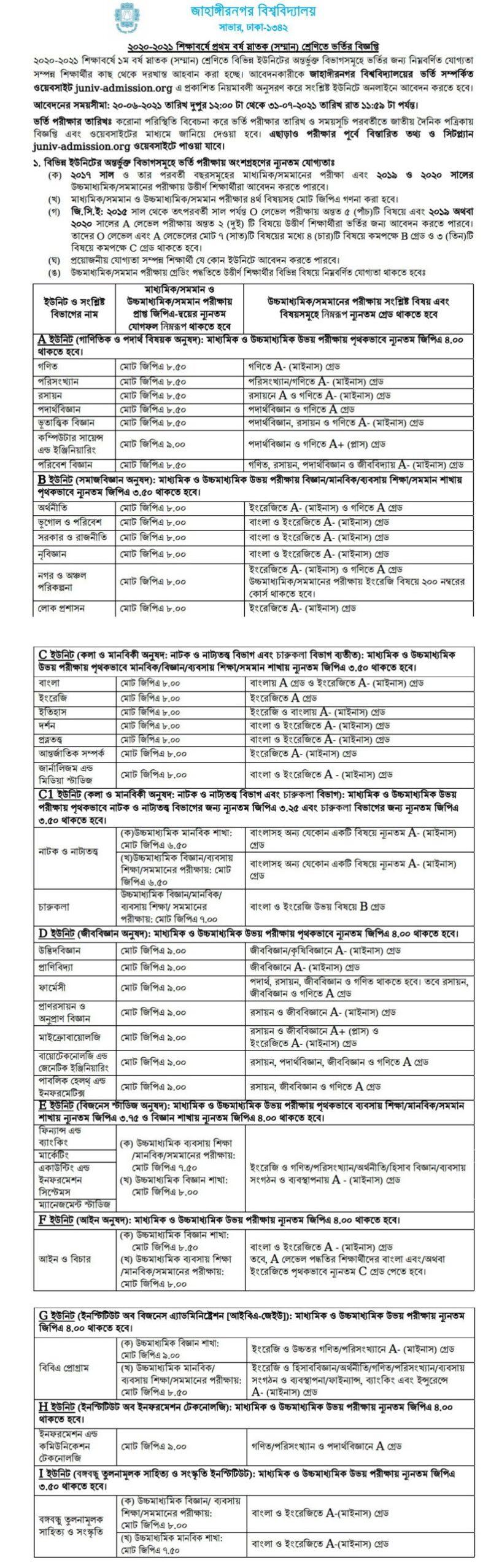 JU Undergraduate Admission Schedule 2020-21