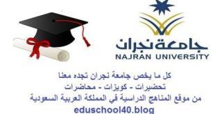 مواعيد التقديم للقبول ببرامج الدراسات العليا ماجستير جامعة نجران 1440 هـ