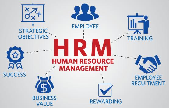 Human Resource Management (HRM)