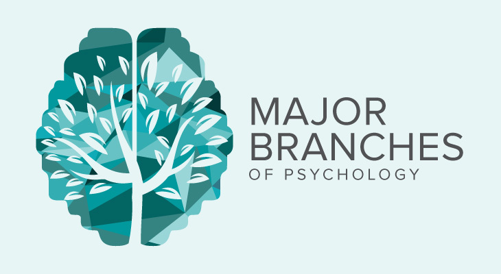 Study Psychology at the Best University in Malaysia