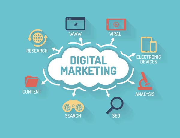 Learn the Essential Elements of Digital Marketing from a Top Degree  Course in Malaysia