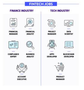 Fintech Jobs in Malaysia