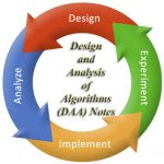 Design and Analysis of Algorithms (DAA) Notes