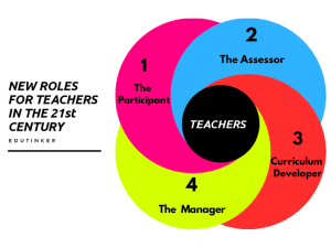New Roles For Teachers