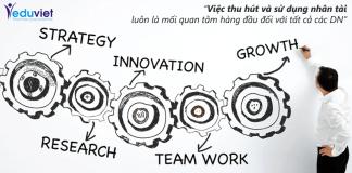 thu hút và sử dụng nhân tài - chiến lược nhân sự