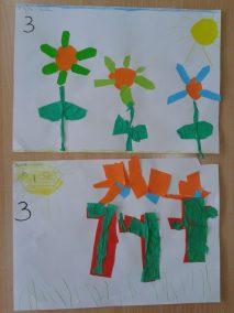 Kwiatki z bibuły - utrwalanie cyfry 3 Dzień Babci i Dziadka Dzień Edukacji Narodowej Dzień Mamy Dzień Taty Jesień (Prace plastyczne) Marlena Wrońska Matematyka Prace plastyczne Prace plastyczne (Dzień Babci i Dziadka) Prace plastyczne (Dzień Edukacji Narodowej) Prace plastyczne (Dzień Mamy) Prace plastyczne (Dzień Rodziny) Prace plastyczne (Dzień Taty) Rośliny (Prace plastyczne) Wiosna (Prace plastyczne)