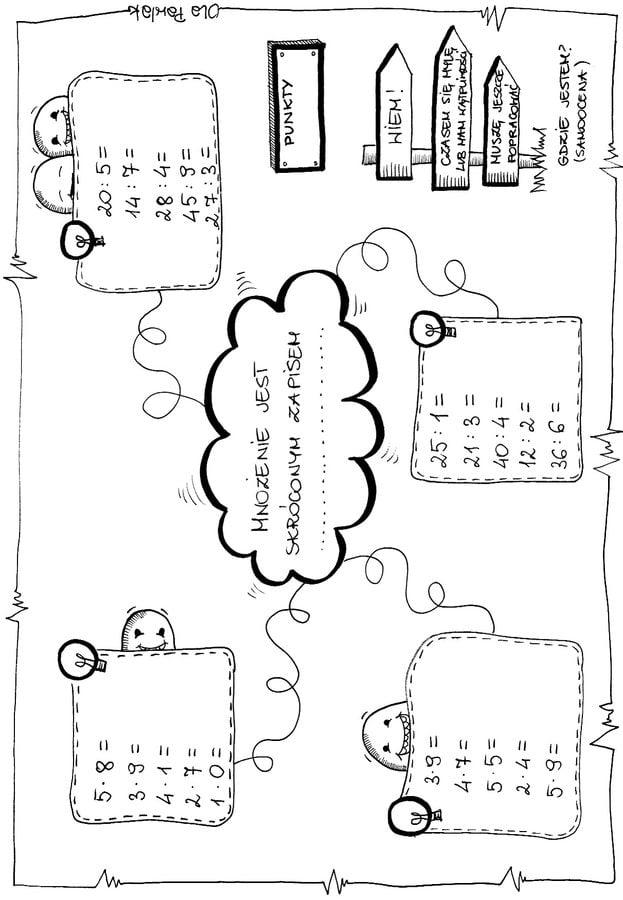 Karty myślograficzne - mnożenie i dzielenie Dzień Matematyki Matematyka Ola Pawlak Pomoce dydaktyczne