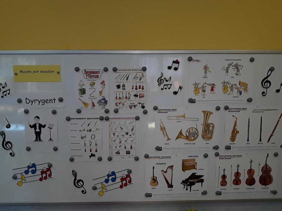 Dekoracja sali na Dzień Muzyki Dzień Muzyki Małgorzata Wojkowska Prace plastyczne