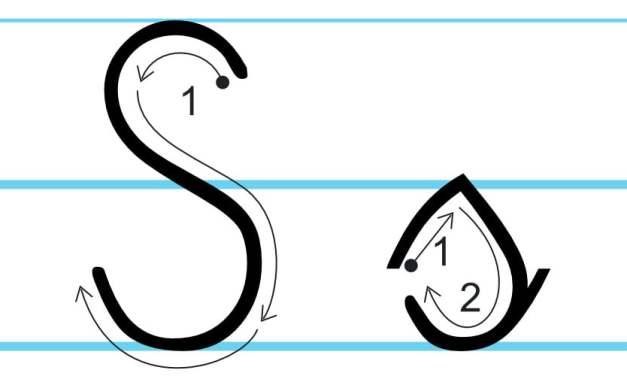 Plansza edukacyjna: litera S z kierunkiem pisania