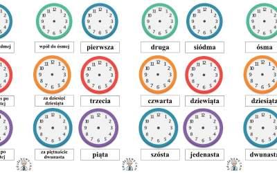 Nauka zegara – dorysuj wskazówki wg instrukcji pisanych