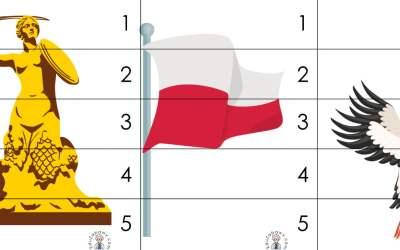 Patriotyczne Puzzle 5 elementów (10 kart pracy)