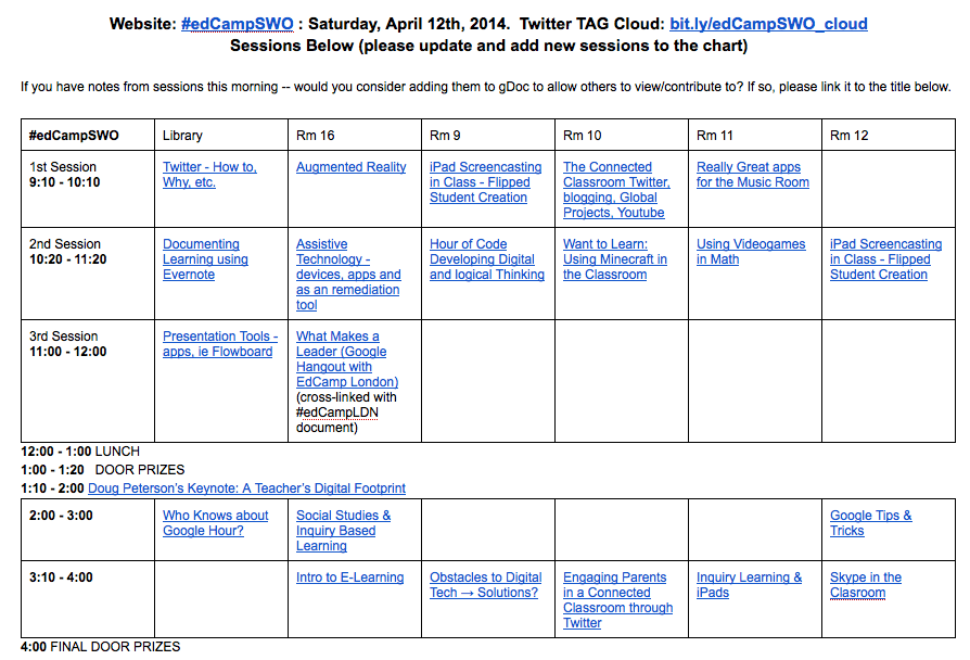 #edCampSWO Session Board in Google Docs