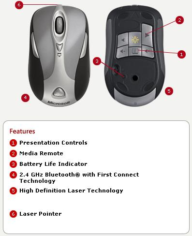 Microsoft's Mouse