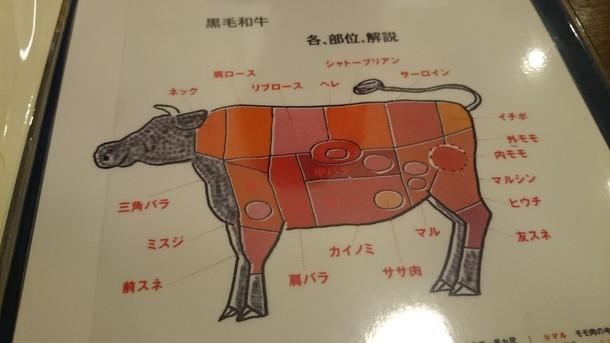 REVO牛の部位表