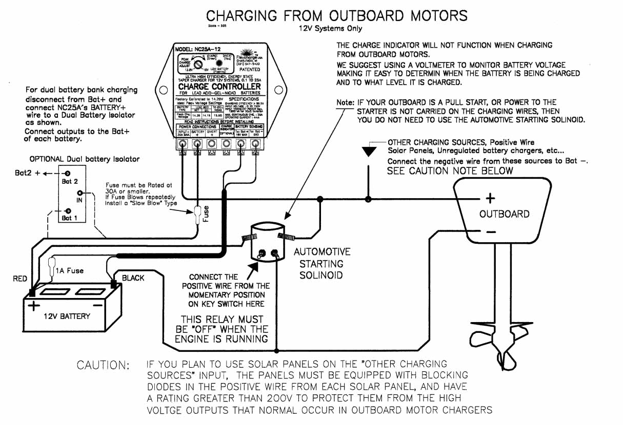 Diagrams Wiring Boat Dual Battery Wiring Diagram