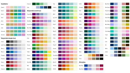 HCL palettes