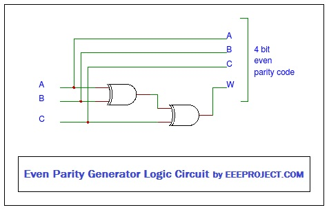 Even Parity Generator Logic Circuit