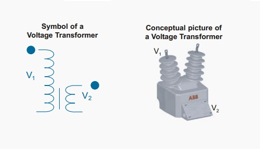 Potential Transformer Explained In Detail