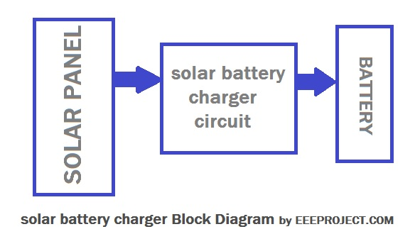 solar battery charger circuit with voltage regulator  solar battery charger block diagram