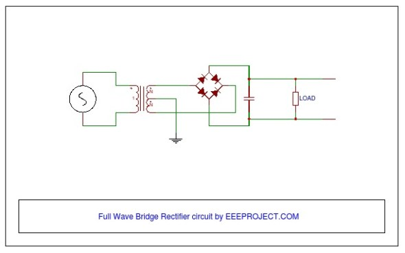 Full Wave Bridge Rectifier Circuit Working and Application