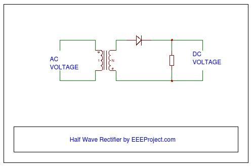 Half Wave Rectifier [Explained] in Detail Half Wave Rectifier Diagram on