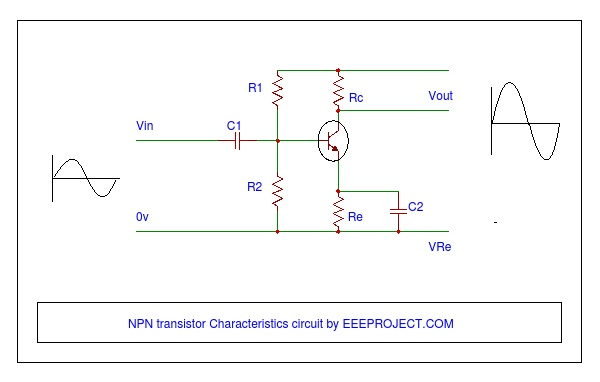 Pleasant Npn Transistor Working And Application Explained Wiring 101 Ferenstreekradiomeanderfmnl
