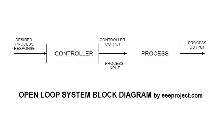 Phone Loop Diagram - Smart Wiring Diagrams •