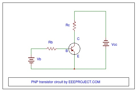 Pnp transistor working and application explained pnp transistor circuit ccuart Images