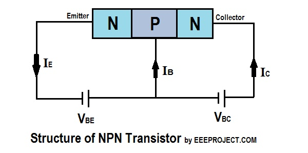 Structure on NPN Transistor
